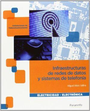 INFRAESTRUCTURAS DE REDES DE DATOS Y SISTEMAS DE TELEFONIA